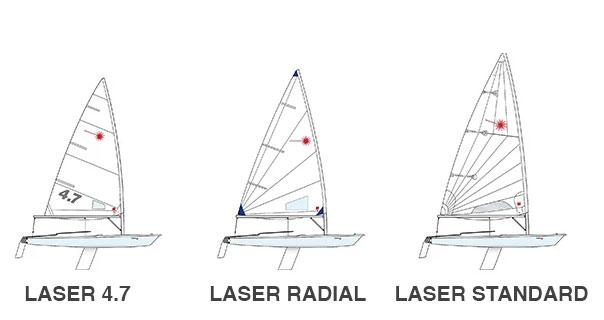 Laser Sail Boat